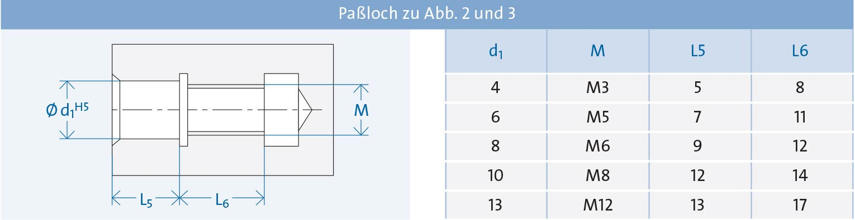 SP_ZU_SC_Schleifdornaufnahme_3_1530x395