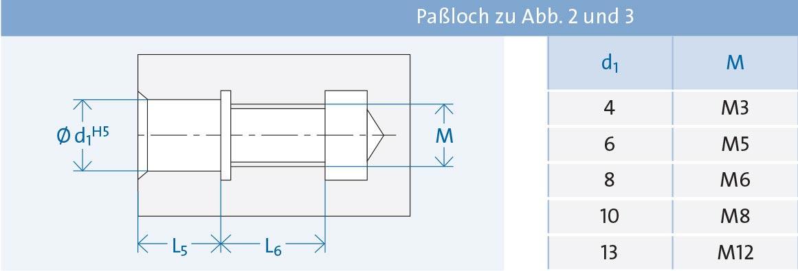 SP_ZU_SC_Schleifdornaufnahme_3mobile_1161x395
