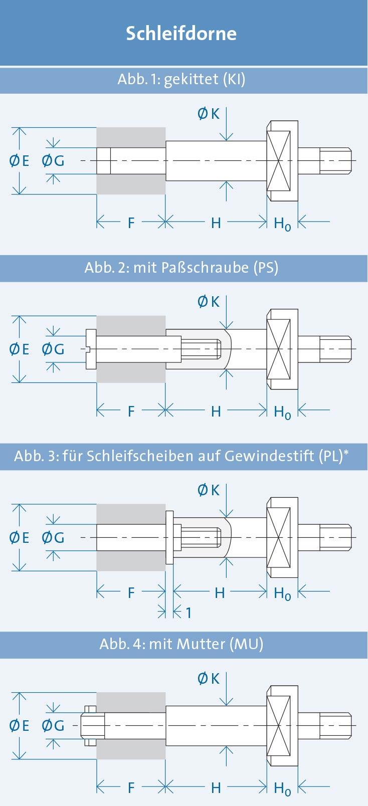 SP_ZU_SC_Schleifdornaufnahme_734x1608