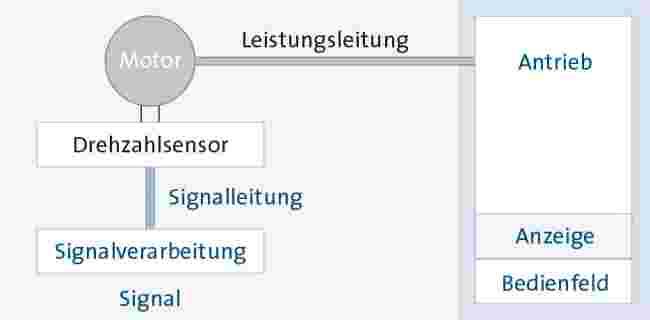 Sp_KH_AS_Grafik-Anrieb-ohneDWG