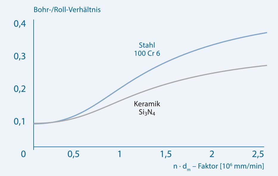 KL_AB_KG_Diagram_1