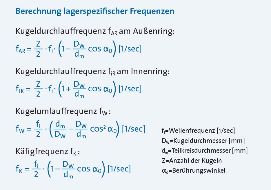 KL_EN_LB_Frequenz_935