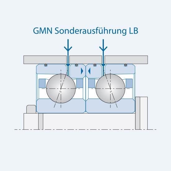 KL_EN_SC_Sonder_LB_550x550