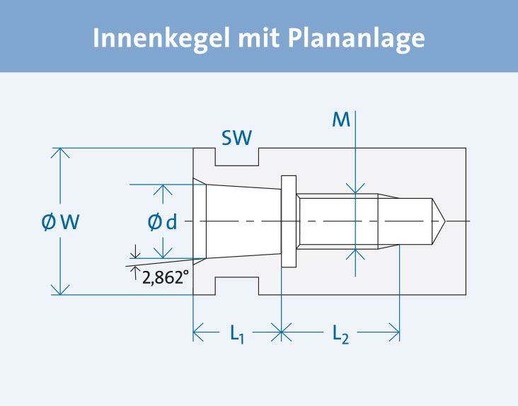 SP_KH_WA_Innenkegel_732x574