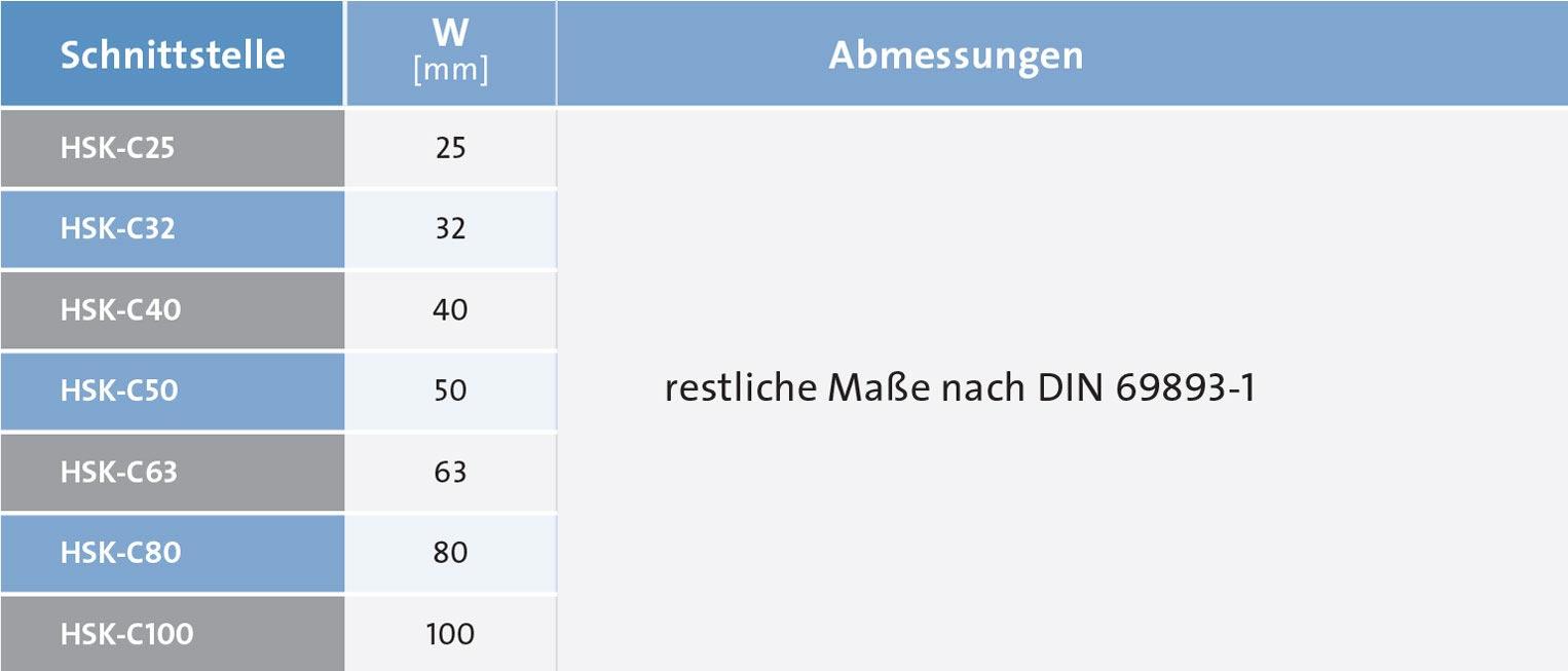 Sp_KH_WA_Hohlschaft_1526x653