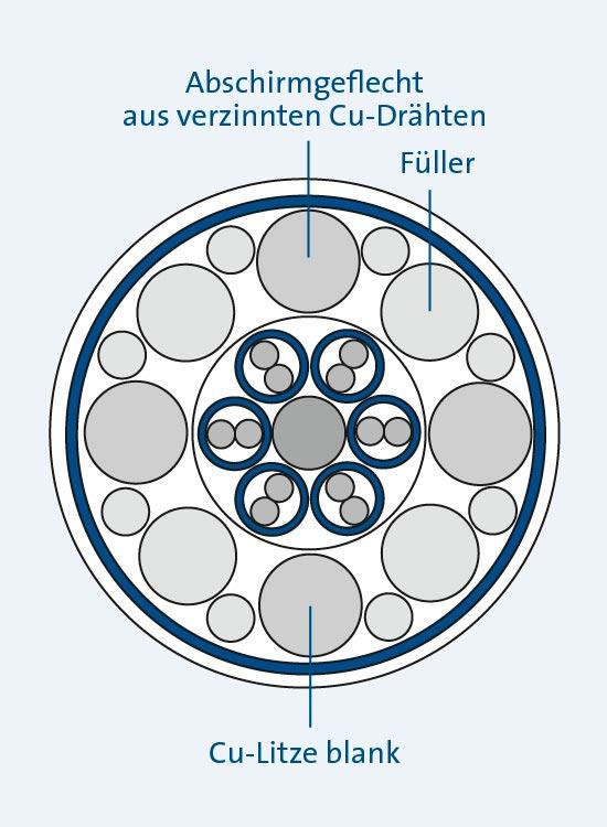 Nett Drahtschienen Beleuchtungssysteme Ideen - Der Schaltplan ...