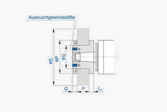 Spindeln_TSAV-TSEV-Flanschausführung-MS-27_820x550