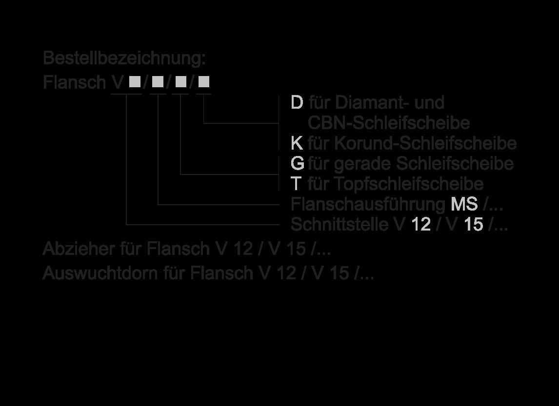 Spindeln_TSAV-TSEV Schleifscheibenflansch Legende
