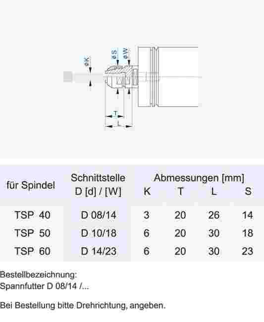 TSP_Spannfutter_820x1200_2