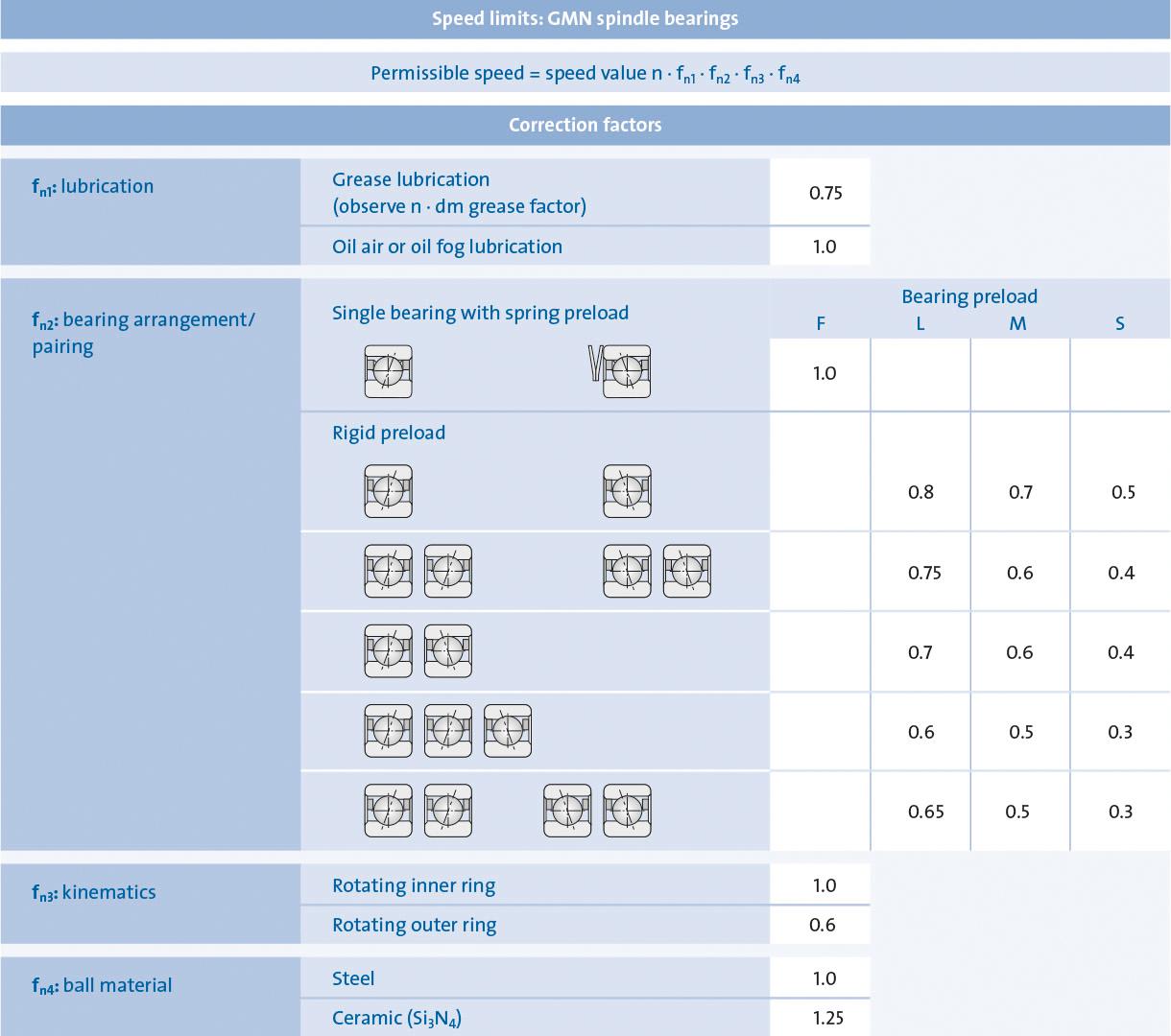 KL_Lagerkenndaten_1220x1080RGB