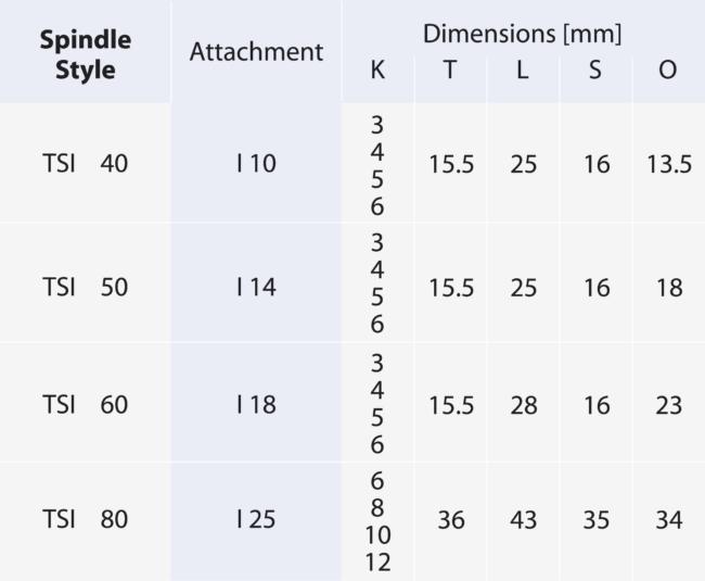 Spindeln_TSI Zangenfutter Tabelle_ENG