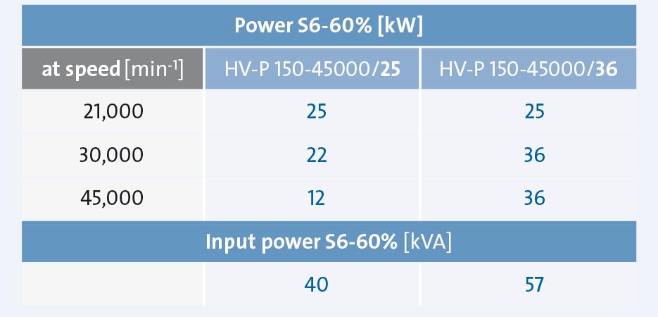 sp_KH_Motoren1_935x450
